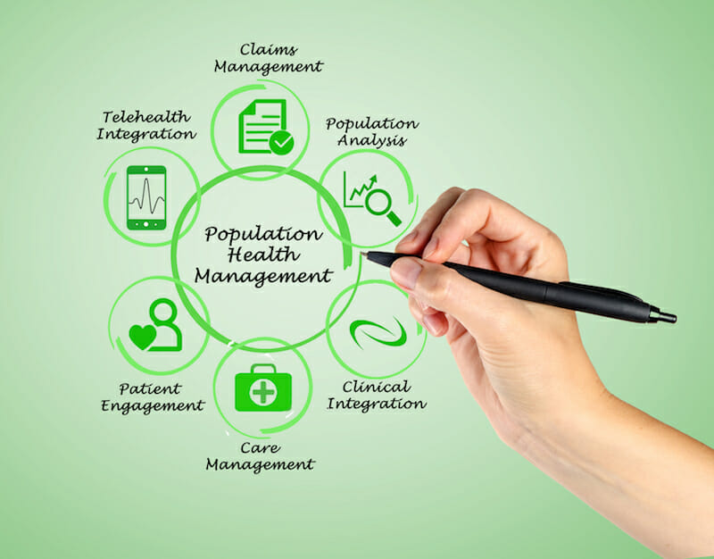 patient engagement, self care, advocacy